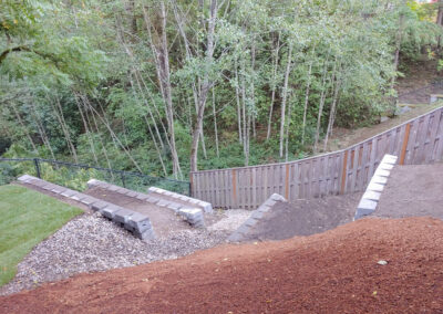 Commercial Landscaping Services Portland